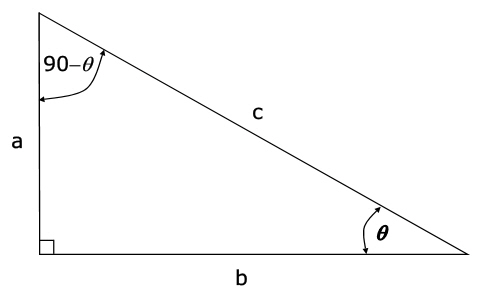right triangles and the tangent function