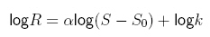 Steven's Power Law, logarithmic form.