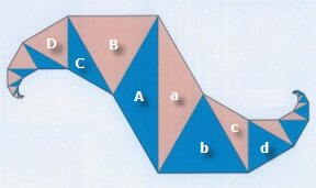 A single spidron arm broken down into alternating pink and blue triangles