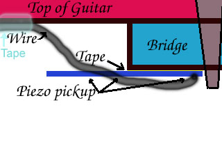 schematic showing mounting of pickup on the underside of the bridge