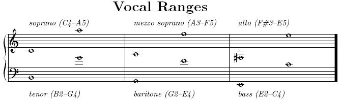 vocal ranges for singers