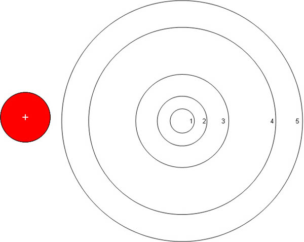 Diagram of a small red circle next to a larger white circle with concentric rings of varying sizes