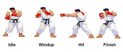 Video game character Ryu in four different poses, idle, windup, hit and finish