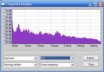 Screenshot of a frequency analysis generated in Audacity using the Plot Spectrum feature
