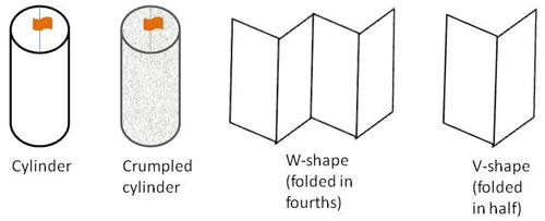 This drawing shows four side-by-side drawings of test shapes. The first shape is a cylinder made out of smooth paper. The second shape is cylinder made out of crumpled paper. The third shape is an on-end