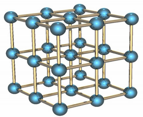 Cubic crystal structure