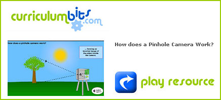 Watch this short slideshow   to learn about the pinhole camera. (Courtesy of CurriculumBits.com, 2008.)