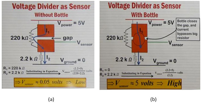 Diagram of a voltage divider used as a sensor