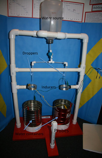 A homemade electrostatic generator has two water droppers over inducers to create a charge