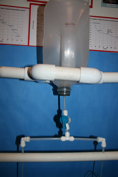 Electricity science project Figure 2.  Water assembly for Kelvin electrostatic generator. (Courtesy of Wen Phan and Braeden Benedict, 2010.)