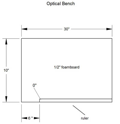 Base for the optical bench