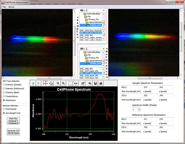Cell phone spectrophotometer program showing absorption spectrum.
