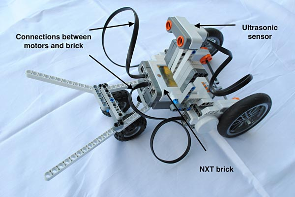 Guard robot Robotics science project