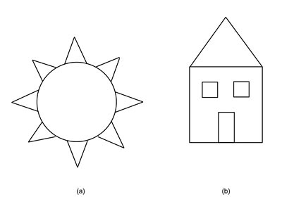 Drawing of a sun next to a house