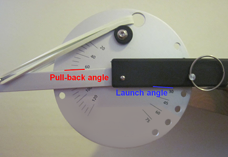 A catapults launching arm is pulled back to an angle of sixty degrees which is marked on a disc