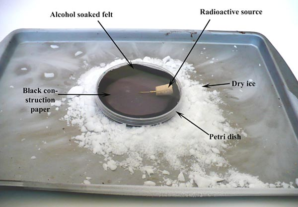 Experimental setup with cloud chamber and radioactive source. Note that the petri dish cover is in place.