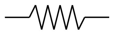 The schematic symbol for a spring shows a zig-zag pattern between two horizontal lines