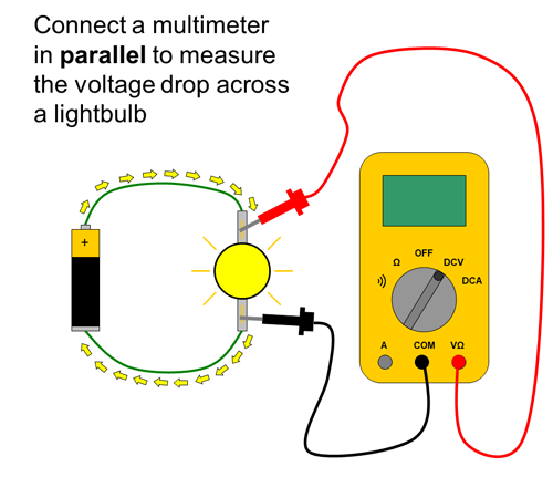 Probes of a multimeter touch both leads of a lightbulb that is connected in a closed circuit to a battery