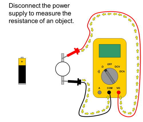 Probes of a multimeter connect to both leads of a powered off lightbulb to measure its resistance