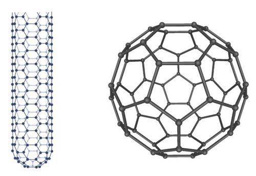 Visualization of how the carbon building blocks can be arranged to form hollow structures called fullerenes.