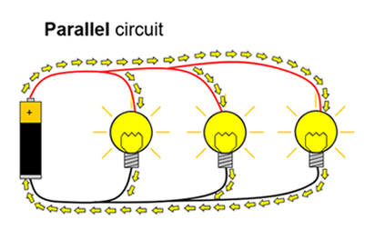 parallel circuit with battery and lightbulbs