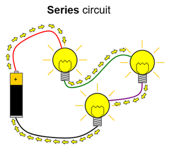 rearranged series circuit with battery and lightbulbs