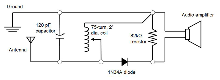 crystal radio circuit diagram