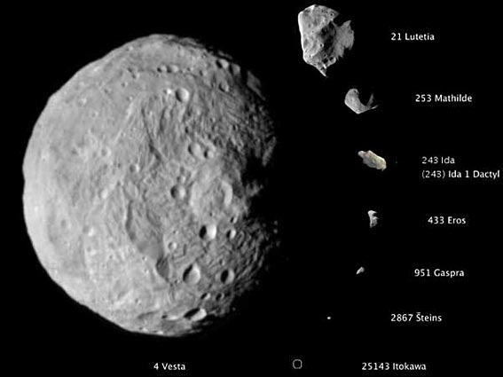 Scale images of different asteroids