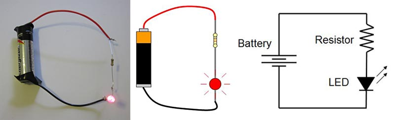 A photo, drawing and circuit diagram of a simple circuit with a battery, resistor and LED