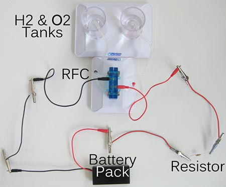 The fuel cell connected with the battery pack and resistor in a circuit.