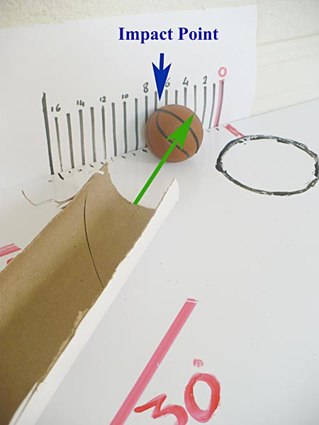 How to make accurate readings of where the ball hits the backboard.