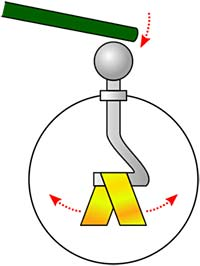 Diagram of an electroscope.