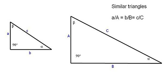 Diagram of two right triangles of the same proportions but with different sizes