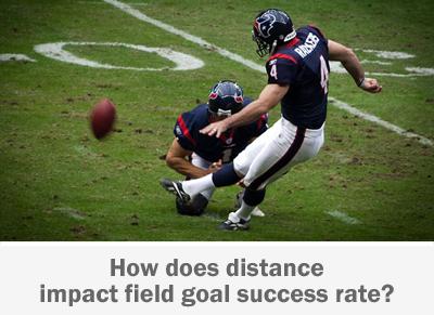 Neil Rackers field goal kick