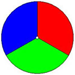 A circle evenly divided into three colors blue, red and green