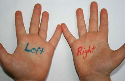 Two open hands are labeled left and right in marker