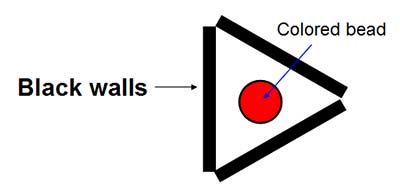 Three black walls form a triangle with a red dot in the center