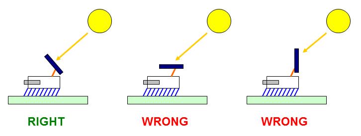 aiming solar panels for solar bristlebot