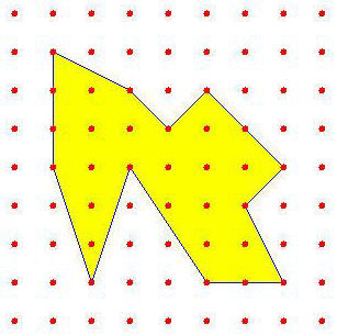 Example of a lattice polygon.