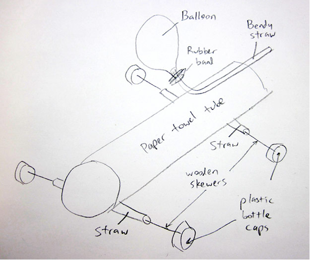 Rubber band propelled car diagram wiring library balloon powered car challenge rh sciencebuddies org rubber band car blueprints rubber band powered car designs malvernweather Image collections