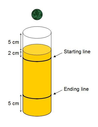 This drawing shows how to prepare the graduated cylinder for testing.
