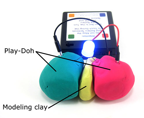 squishy circuit with modeling clay insulation
