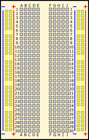 Drawing of a breadboard with the two columns of buses or rails on either side of the board highlighted in yellow