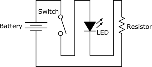 Circuit diagram of a battery, switch, resistor and LED