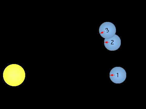 solar vs sidereal days