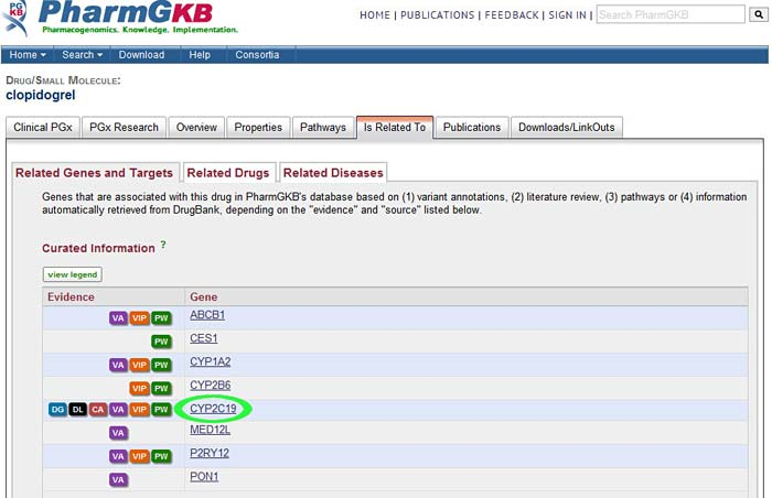 On PharmGKB, for a given drug in the 'Related Genes' tab, you will find a concise list of genes that are associated with the drug.  Clicking on a gene name will take you to more information about it.,  Medical Biotechnology BioMed science project