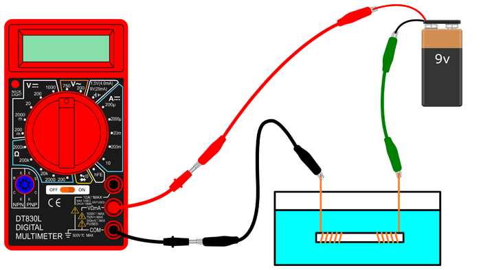 Diagram of a circuit made with a multimeter, nine volt battery and copper wires attached to the ends of a straw