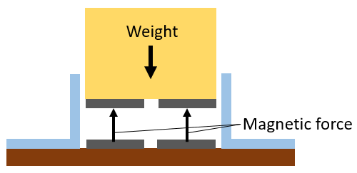 maglev train kit cross section diagram