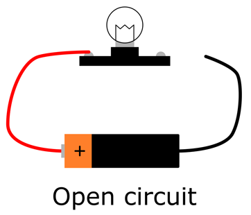 open circuit -  the path for electricity to flow is broken