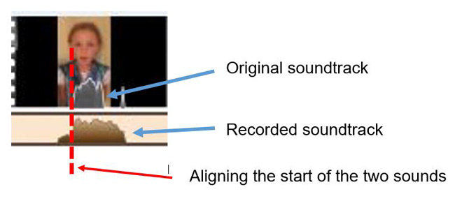 A red line overlays a video and a sound track to help sync the recording